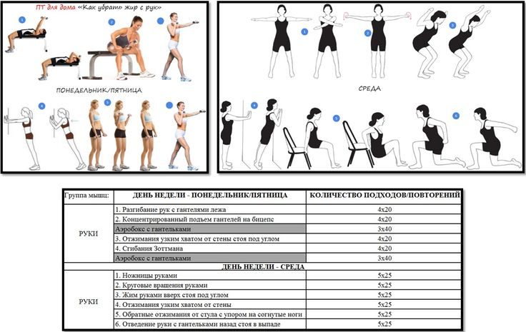 Комплекс тренировок xtrain от кейт фридрих для сильного и стройного тела