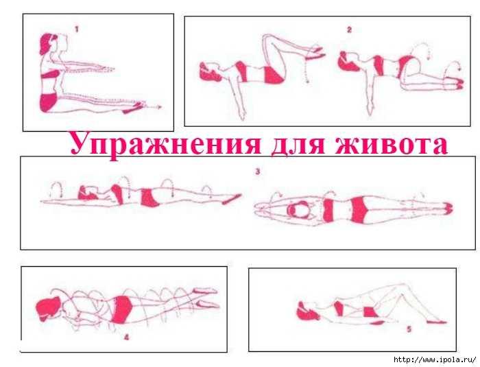 Упражнения для быстрого похудения живота и боков