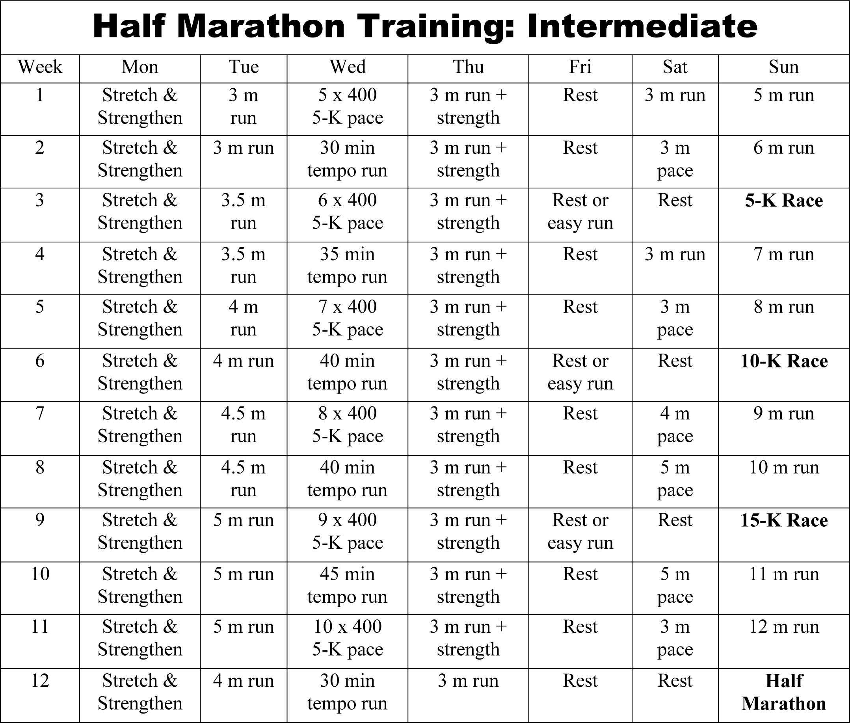 Как натренировать себя за год для марафона?