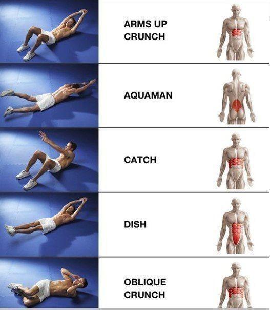 Как прокачать всё тело, занимаясь по 10 минут в день - лайфхакер