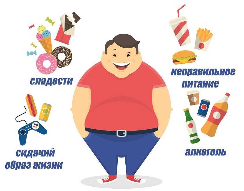 Потеря веса — симптом болезни | университетская клиника