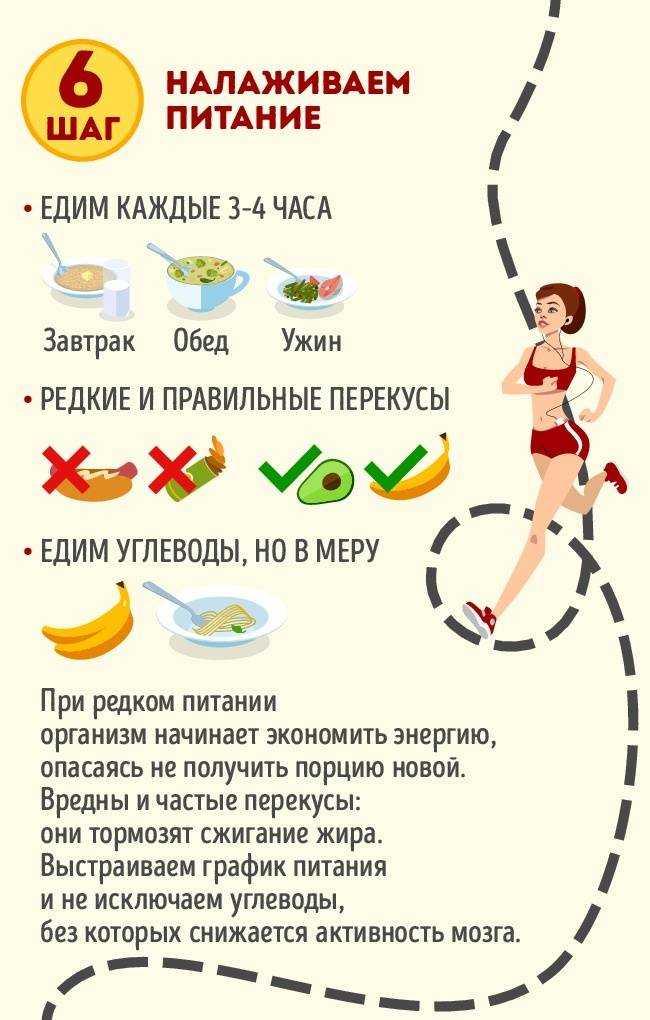 Как ускорить метаболизм для похудения в домашних условиях?