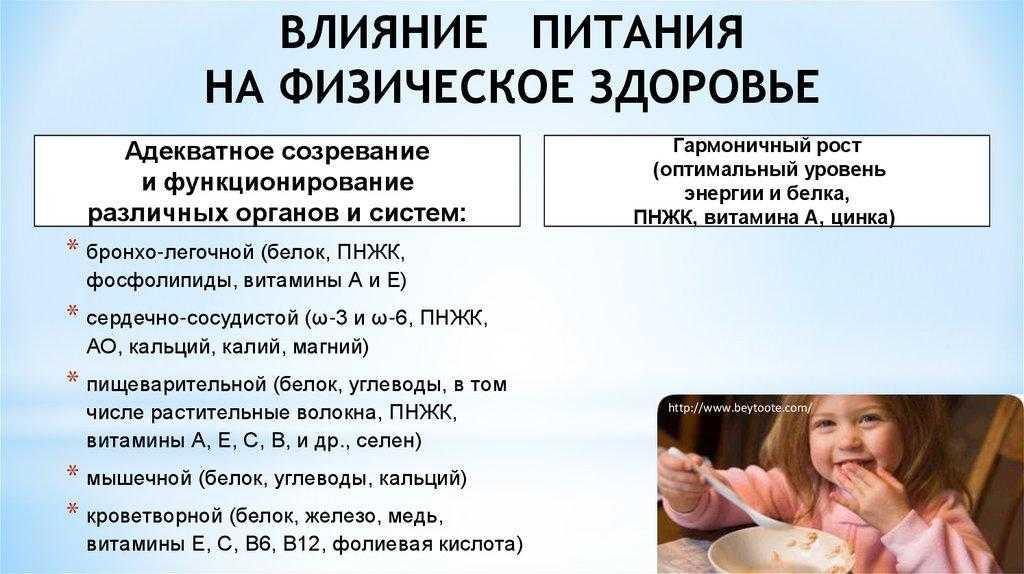 44) питание , как фактор, влияющий на состояние здоровье, физическое развитие.
