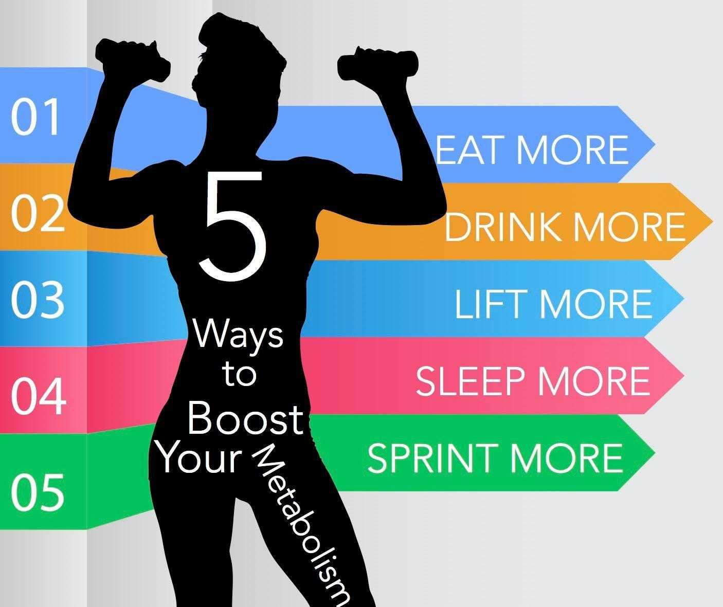 Как разогнать метаболизм для похудения: чтобы не толстеть