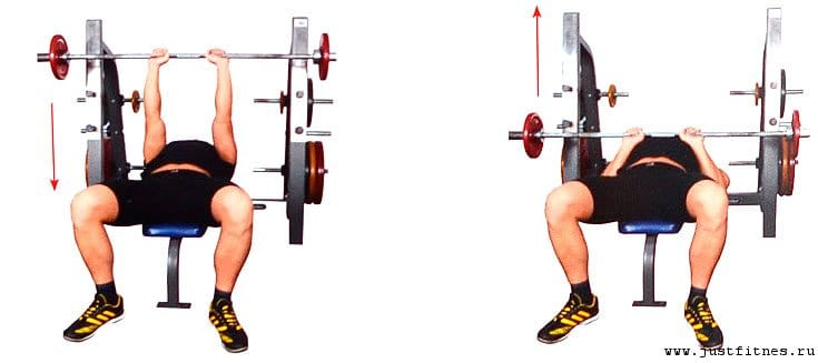 Какие упражнения нельзя сочетать в одной тренировке :: как правильно ::  «живи!