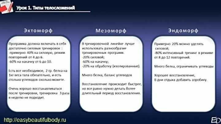 Как определить, кто ты — эндоморф, эктоморф или мезоморф?
