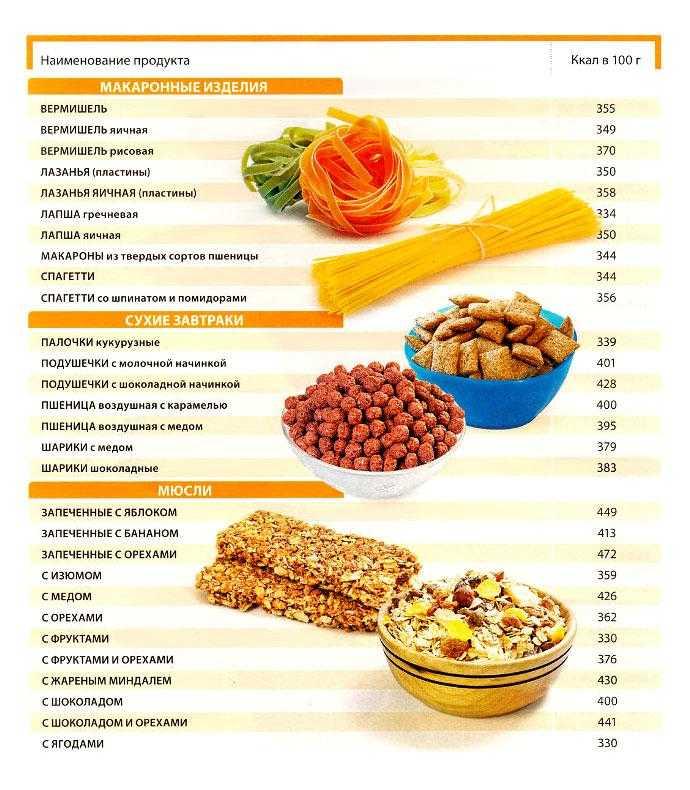 Бобовые продукты: польза и вред для здоровья