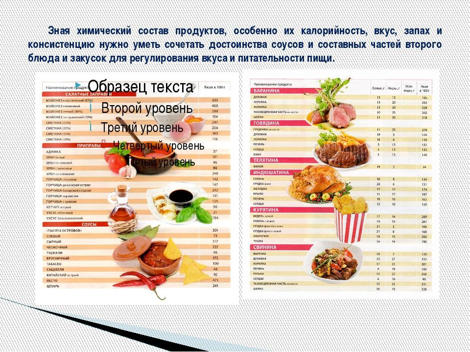 Состав и калорийность продуктов