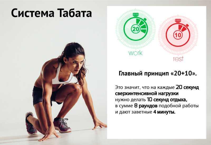 Интервальная тренировка для похудения и тонуса тела: программа для новичков (день 2)