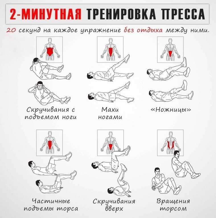 8 коротких тренировок для сильного пресса - лайфхакер