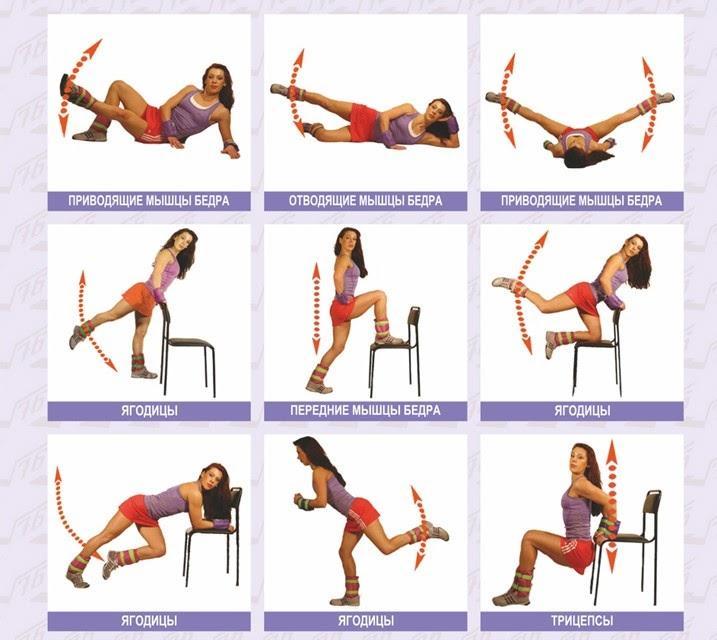 Топ 7 — упражнения на ягодицы для девушек в зале