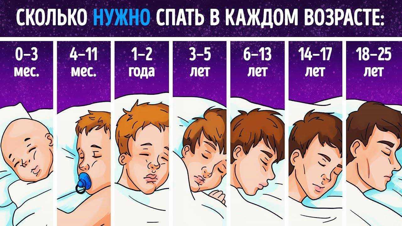 Сновидения человека: 37 захватывающих фактов о сне