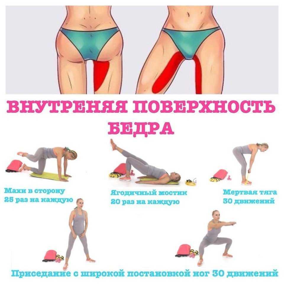 11 самых эффективных упражнений для бедер
