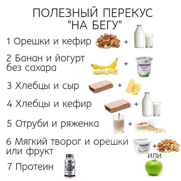 Правильные перекусы для похудения