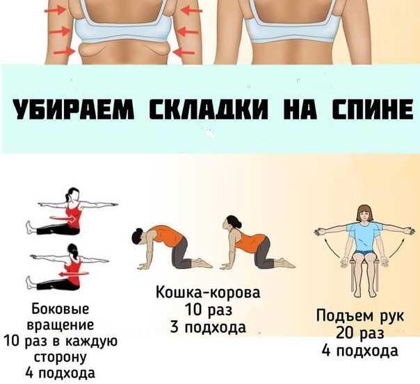 Как убрать складки на спине в короткие сроки