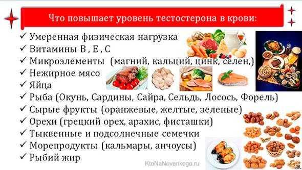 Топ-5 самых полезных продуктов для мужчин