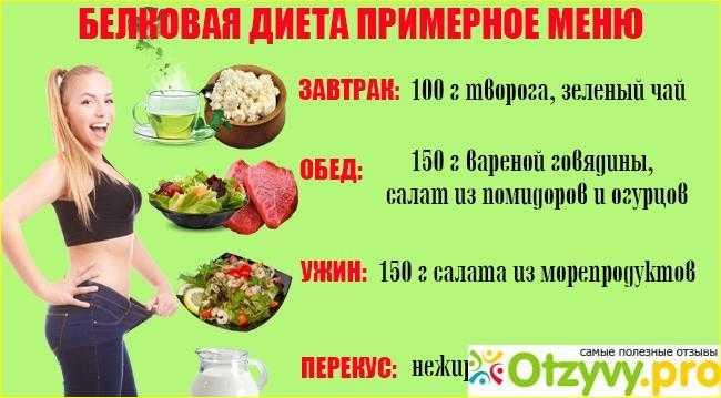Белковая диета для похудения - меню с рецептами на неделю, отзывы