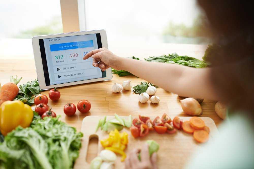 7 лучших дневников питания: подсчёт калорий с удовольствием! | диетолог.ру