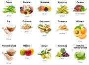 Магний в продуктах питания: свойства и причины дефицита, основные источники