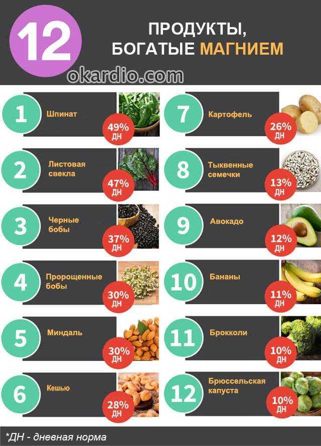 16 продуктов с высоким содержанием минералов