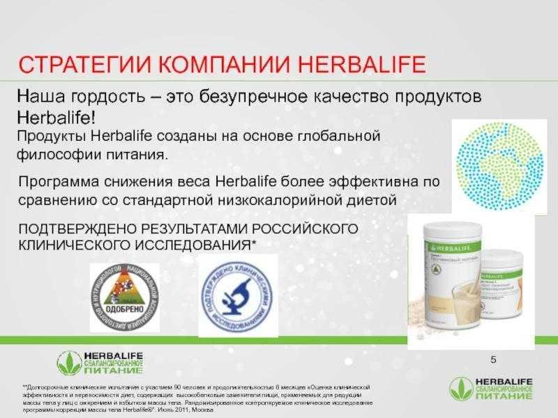 Herbalife Nutrition - бренд № 1 в мире в категории продуктов для снижения веса в 2018 году Новости, связанные с здоровым образом жизни и питанием от интернет-журнала «»