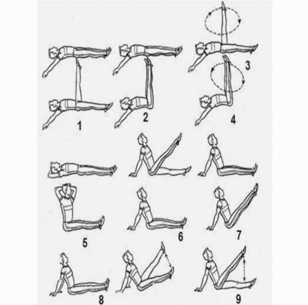 Лучшие упражнения для похудения живота ибоков