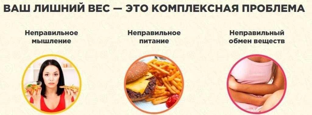 Ген похудения: в чем настоящая причина лишнего веса // нтв.ru