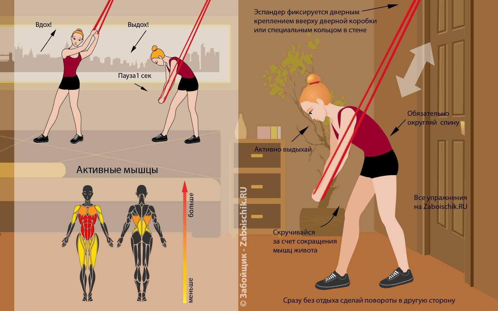 Развиваем пресс с помощью упражнения дровосек Техника выполнения на блоке, с гантелью или гирей, блинами и мячом Какие мышцы работают Делаем правильно
