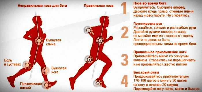 Как начать бегать правильно: техника бега