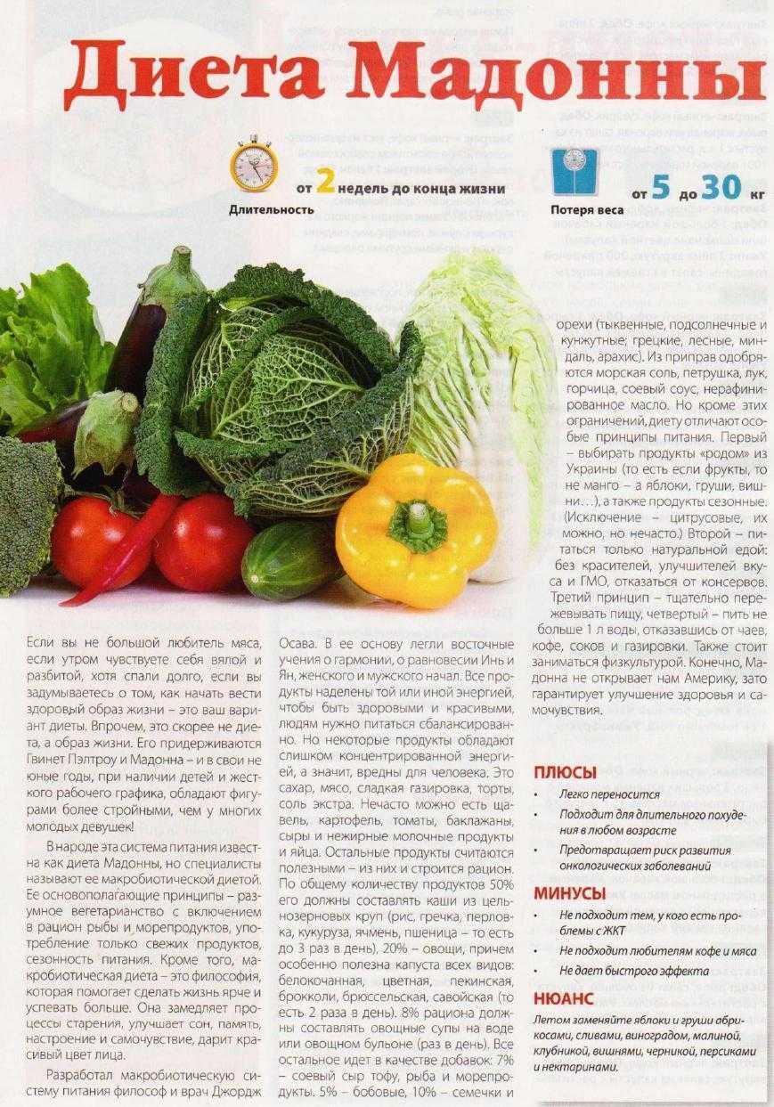 ТОП-10 ПП-блюд из брокколи с кбжу + польза брокколи