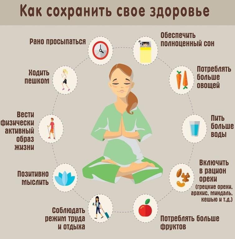 5 способов перейти на здоровый образ жизни и не замучить себя - лайфхакер