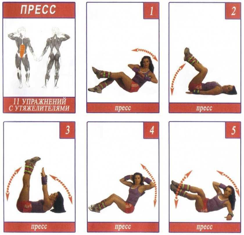 Популярные виды упражнений с утяжелителями для ног, план тренировок