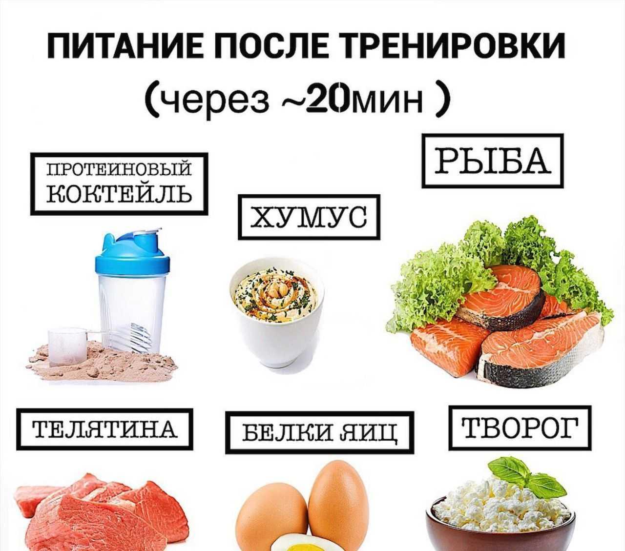 Что можно съесть до и после тренировки Питание ло и после тренировок