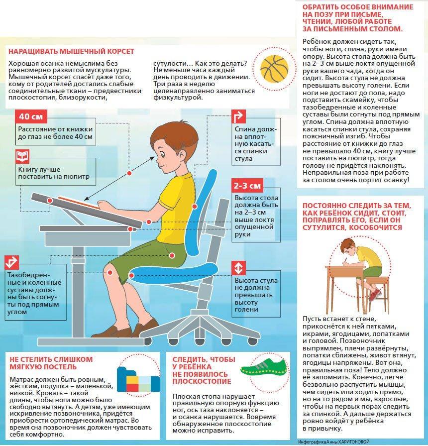Правильная осанка, исправление осанки, комплекс упражнений для формирования правильной осанки в домашних условиях