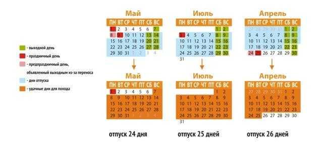 Продляется или переносится отпуск, если попадают праздничные дни? оплата праздников и оформление
