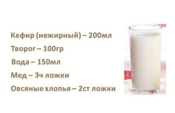 Протеиновый коктейль для похудения в домашних условиях: рецепты для женщин и мужчин, отзывы