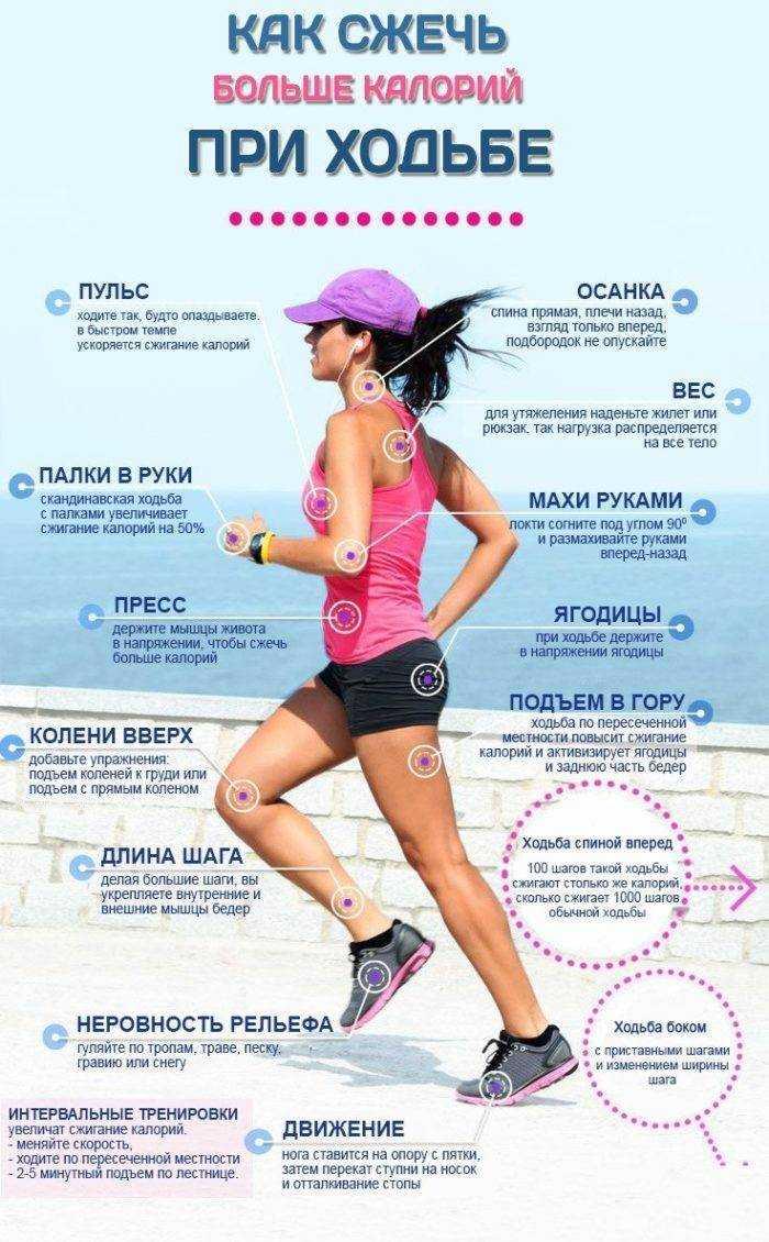 При какой ходьбе эффективней сжигаются калории?