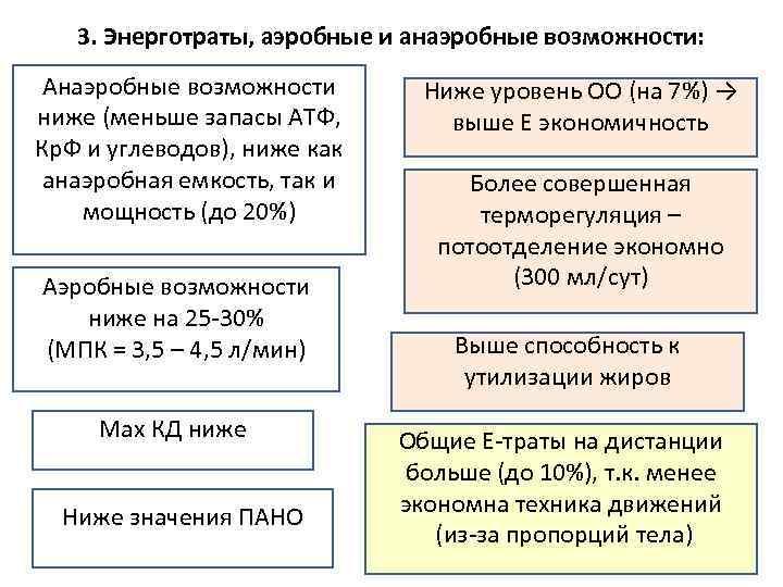 Определение анаэробной (силовой) и аэробной (кардио) нагрузок Для чего нужны оба вида тренровок Как правильно сочетать активности для достижения целей