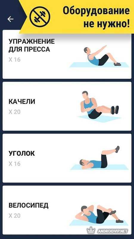 Программа тренировок для мышц пресса