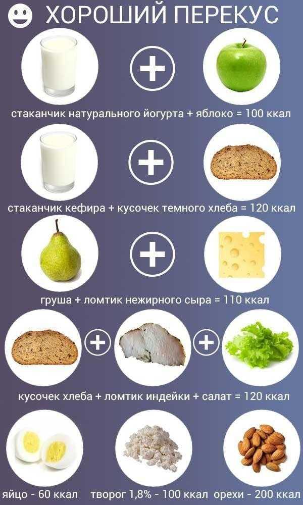 Полезные перекусы на работе для худеющих: 15 рецептов — женский сайт краснодара women93.ru, новости, афиша, мероприятия