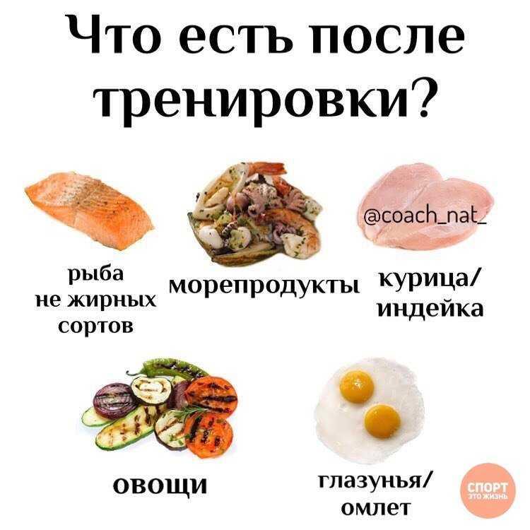Что можно есть после тренировки, чтобы похудеть