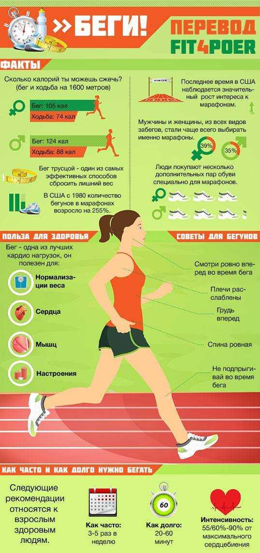 Как бег снимает стресс и депрессию