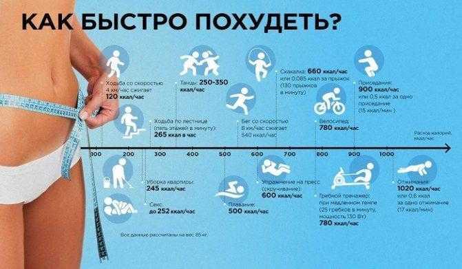 Сколько калорий нужно употреблять в день чтобы похудеть на 10 кг женщине