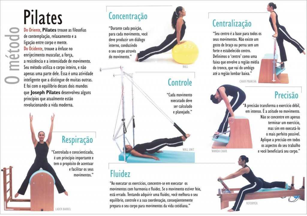 12 упражнений пилатес для начинающих в домашних условиях в картинках