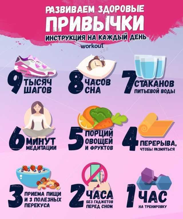 Как привить полезные привычки на каждый день, если хотите быть здоровым и успешным