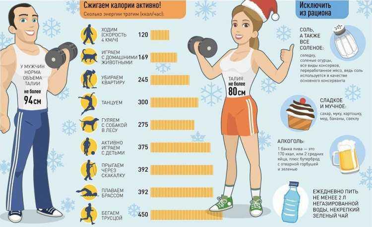Тренировка: для похудения от лайла макдональда – зожник     тренировка: для похудения от лайла макдональда – зожник