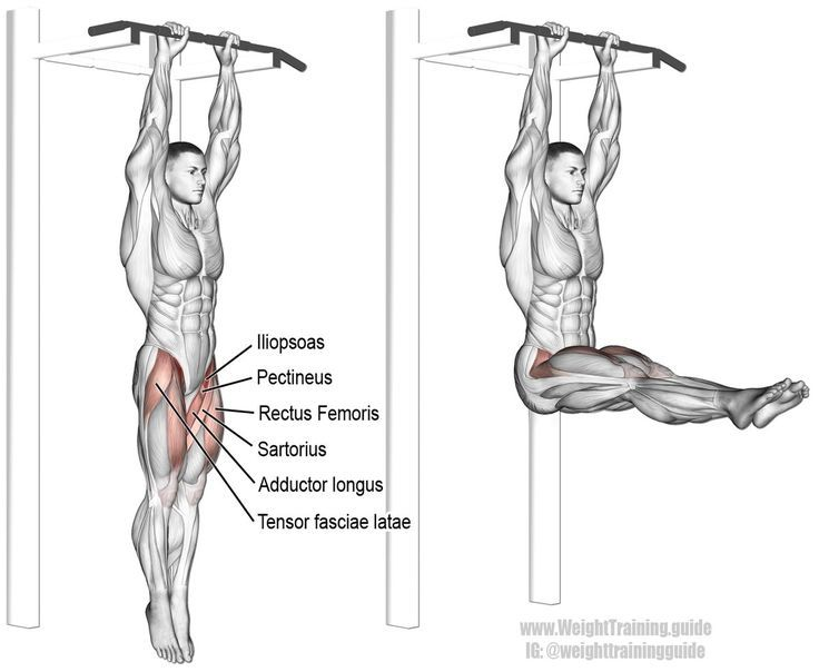 5 главных упражнений для развития эпичных ног
