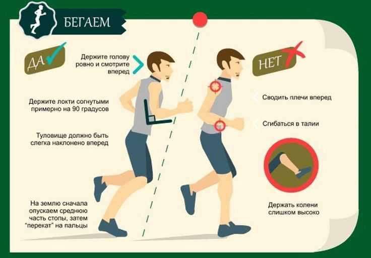 Бег или ходьба: что лучше для похудения? | simpleslim