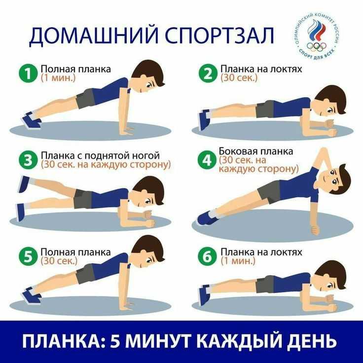 Как помогают статические упражнения для похудения