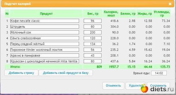 Топ лучших бесплатных приложений для подсчета калорий на android и ios